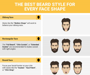 Beard transplant surgical procedure in Hyderabad, Hair treatment center near me