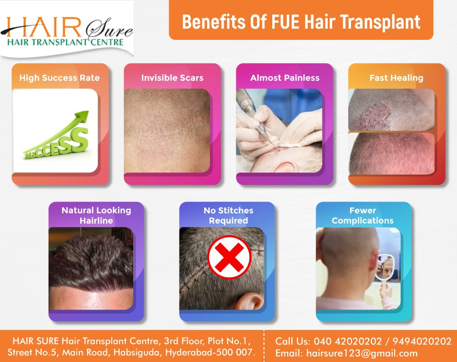 FUE Hair Transplant in Hyderabad, best Hair color specialist near me