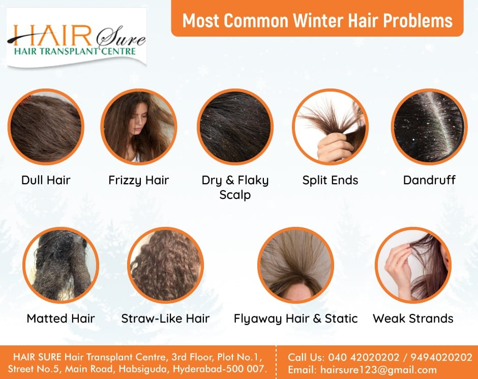 Most Common Winter Hair Problems treatment by Hair sure clinic, One of the best Hair care centre in Hyderabad