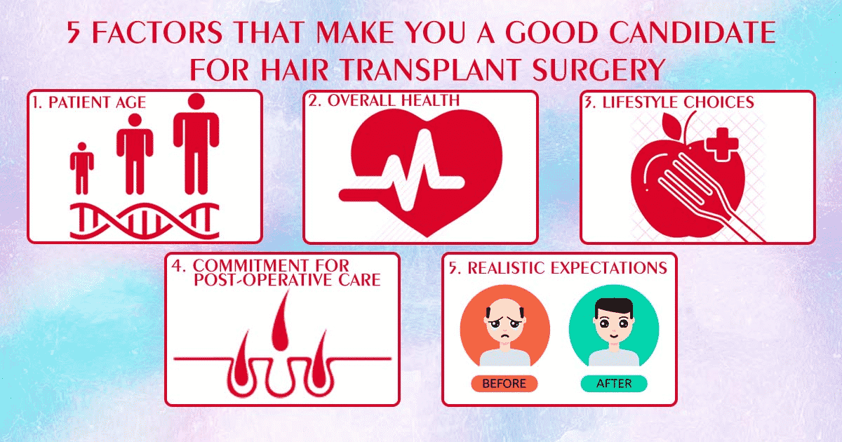 factors that make you a good candidate for Hair transplant in Hyderabad, scalp dermatologist near me