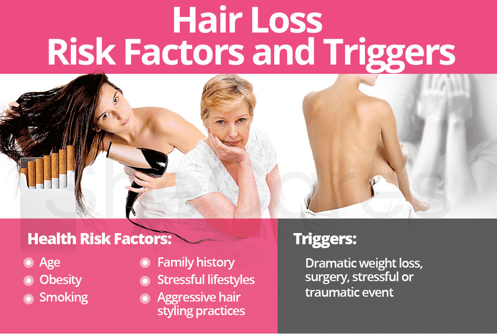 Hair loss Risk factors and its treatment in Hyderabad, best Hair doctor near me