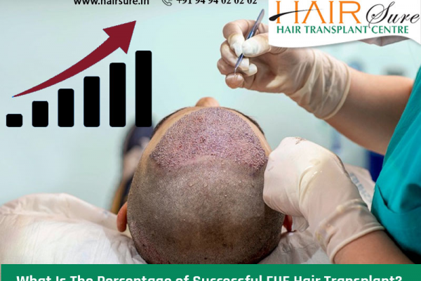 Best Successful Hair Transplant centre in Hyderabad, Best hair Restoration technician near me